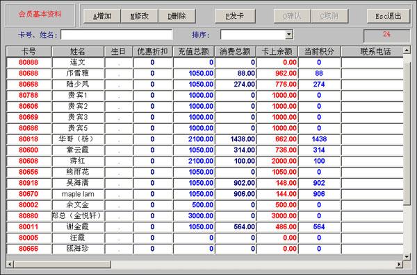 积分兑换登记表模板_积分兑换方案积分兑换管理方法_牛宝宝文章网